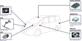 Novo Nissan Serena chega ao mercado com tecnologia ProPILOT que traz a direção autônoma para o mercado