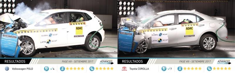 Novo VW Polo e Toyota Corolla feitos no Brasil ganharam nota máxima no LatinNCAP